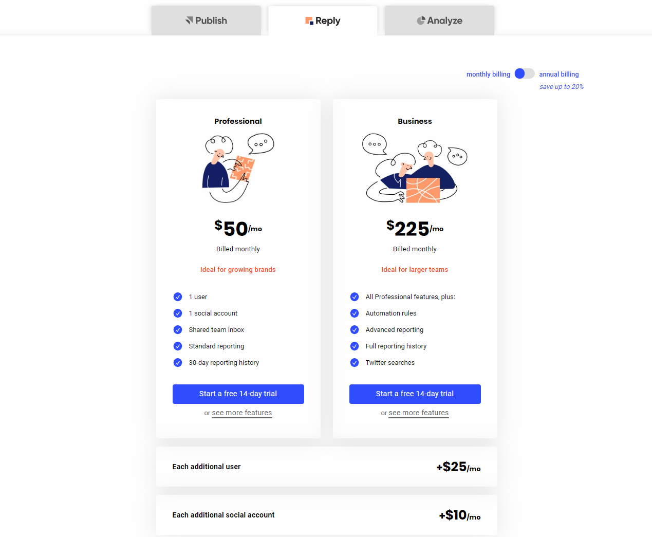 Publish Reply Prices